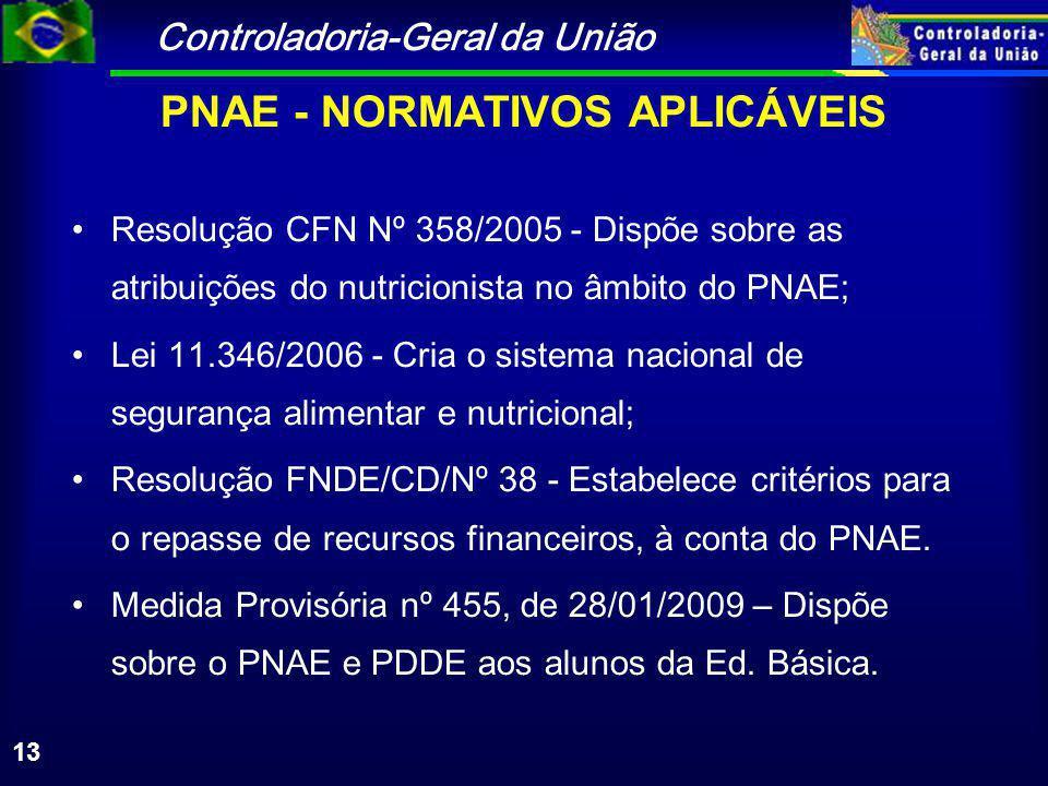 Controladoria-Geral da União 13 PNAE - NORMATIVOS APLICÁVEIS Resolução CFN Nº 358/2005 - Dispõe sobre as atribuições do nutricionista no âmbito do PNAE; Lei 11.346/2006 - Cria o sistema nacional de segurança alimentar e nutricional; Resolução FNDE/CD/Nº 38 - Estabelece critérios para o repasse de recursos financeiros, à conta do PNAE.