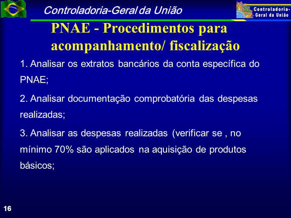 Controladoria-Geral da União 16 PNAE - Procedimentos para acompanhamento/ fiscalização 1.