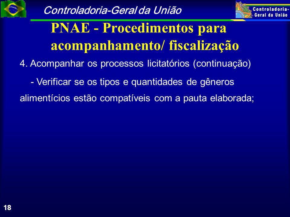 Controladoria-Geral da União 18 PNAE - Procedimentos para acompanhamento/ fiscalização 4.