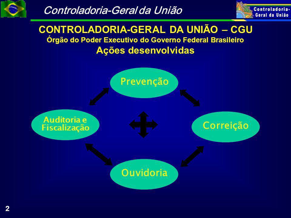 Controladoria-Geral da União 2 CONTROLADORIA-GERAL DA UNIÃO – CGU Órgão do Poder Executivo do Governo Federal Brasileiro Ações desenvolvidas Correição Ouvidoria Auditoria e Fiscalização Prevenção