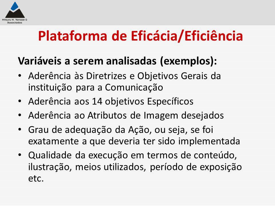 Plataforma de Eficácia/Eficiência Variáveis a serem analisadas (exemplos): Aderência às Diretrizes e Objetivos Gerais da instituição para a Comunicaçã