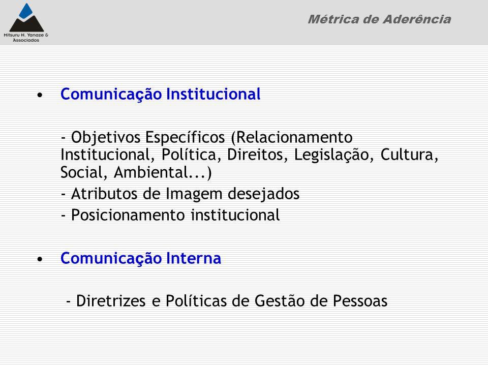 Métrica de Aderência Comunica ç ão Institucional - Objetivos Espec í ficos (Relacionamento Institucional, Pol í tica, Direitos, Legisla ç ão, Cultura,