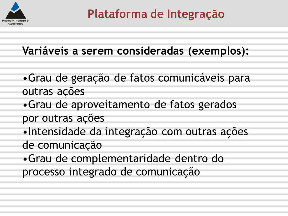 Plataforma de Integração Variáveis a serem consideradas (exemplos): Grau de geração de fatos comunicáveis para outras ações Grau de aproveitamento de