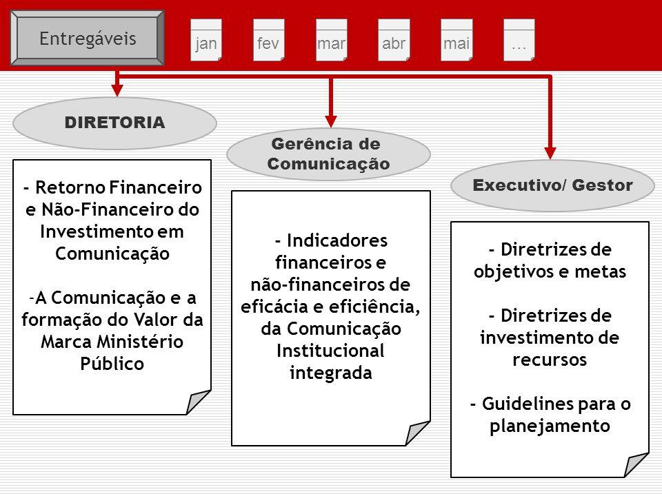 janfevmarabrmai… Entregáveis DIRETORIA Gerência de Comunicação Executivo/ Gestor - Retorno Financeiro e Não-Financeiro do Investimento em Comunicação