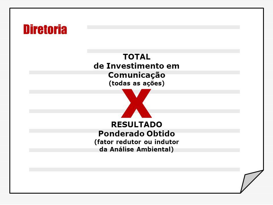 Diretoria X TOTAL de Investimento em Comunicação (todas as ações) RESULTADO Ponderado Obtido (fator redutor ou indutor da Análise Ambiental)