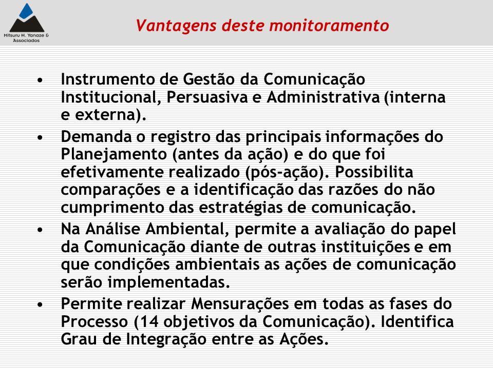Vantagens deste monitoramento Instrumento de Gestão da Comunicação Institucional, Persuasiva e Administrativa (interna e externa). Demanda o registro