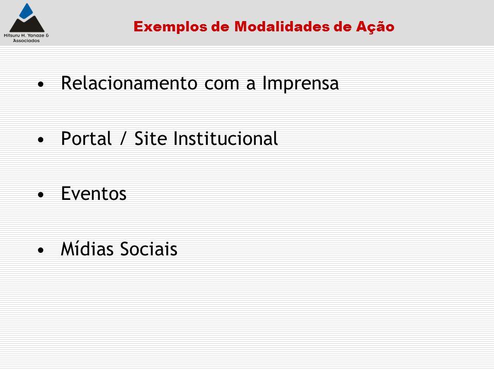 Exemplos de Modalidades de Ação Relacionamento com a Imprensa Portal / Site Institucional Eventos Mídias Sociais