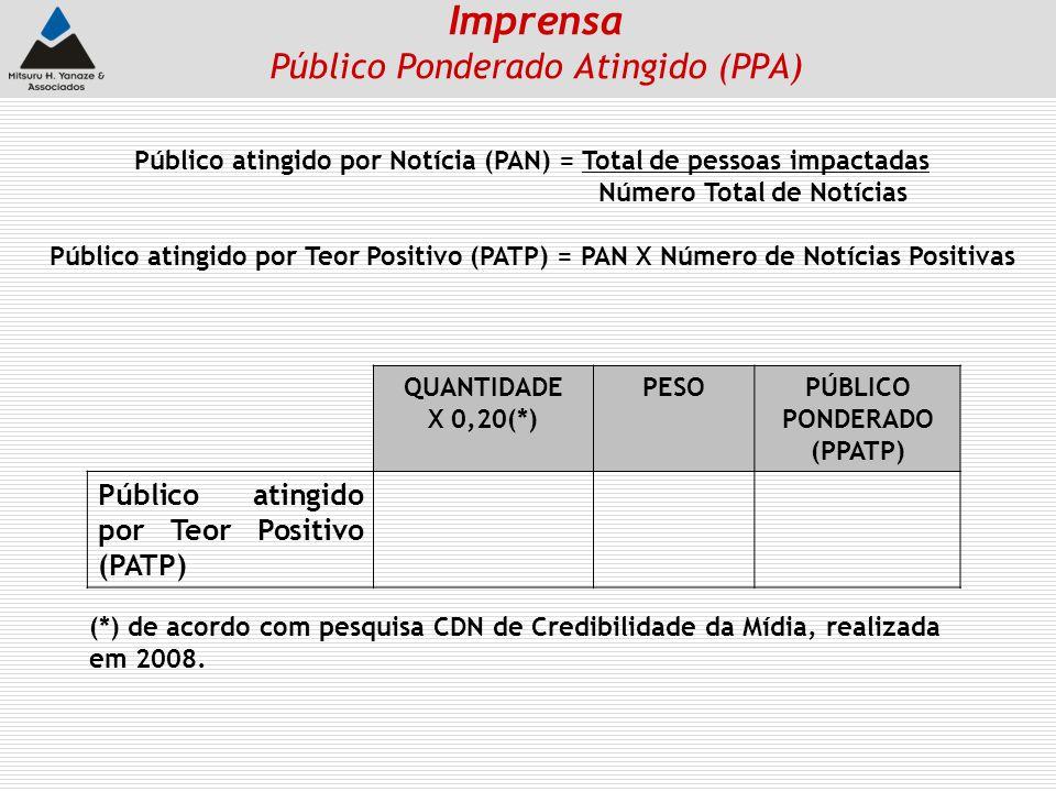 Público atingido por Notícia (PAN) = Total de pessoas impactadas Número Total de Notícias Público atingido por Teor Positivo (PATP) = PAN X Número de