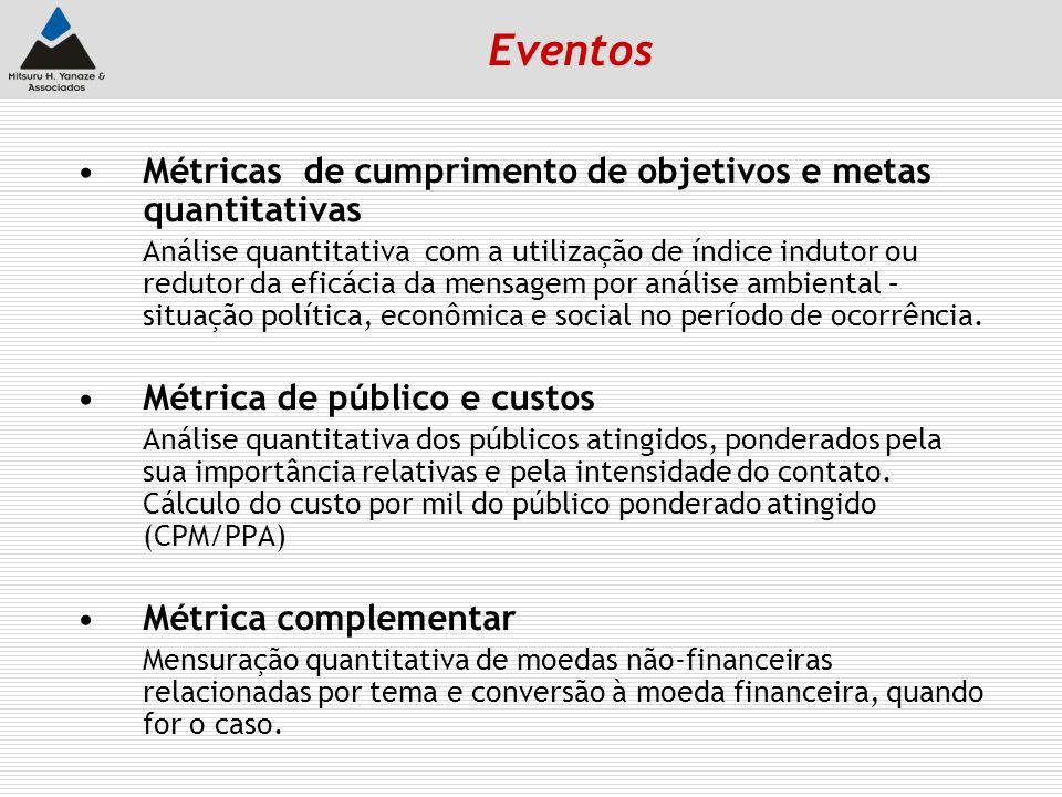 Eventos Métricas de cumprimento de objetivos e metas quantitativas Análise quantitativa com a utilização de índice indutor ou redutor da eficácia da m