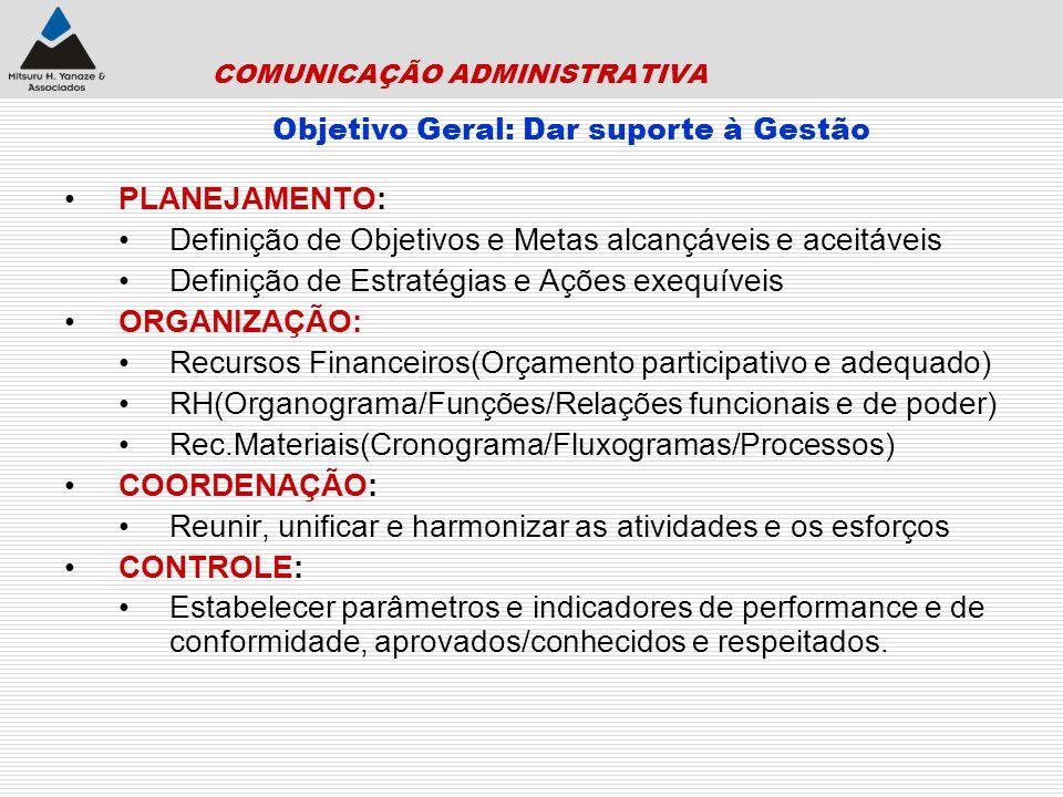 COMUNICAÇÃO ADMINISTRATIVA PLANEJAMENTO: Definição de Objetivos e Metas alcançáveis e aceitáveis Definição de Estratégias e Ações exequíveis ORGANIZAÇ