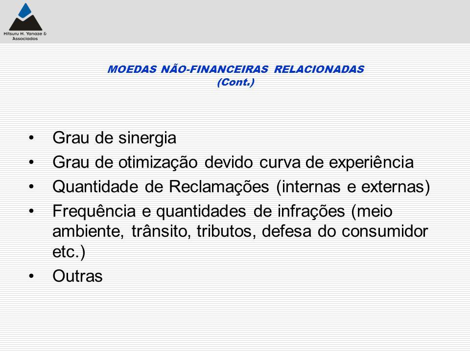 MOEDAS NÃO-FINANCEIRAS RELACIONADAS (Cont.) Grau de sinergia Grau de otimização devido curva de experiência Quantidade de Reclamações (internas e exte