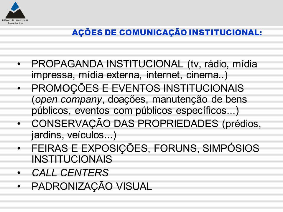 AÇÕES DE COMUNICAÇÃO INSTITUCIONAL: PROPAGANDA INSTITUCIONAL (tv, rádio, mídia impressa, mídia externa, internet, cinema..) PROMOÇÕES E EVENTOS INSTIT