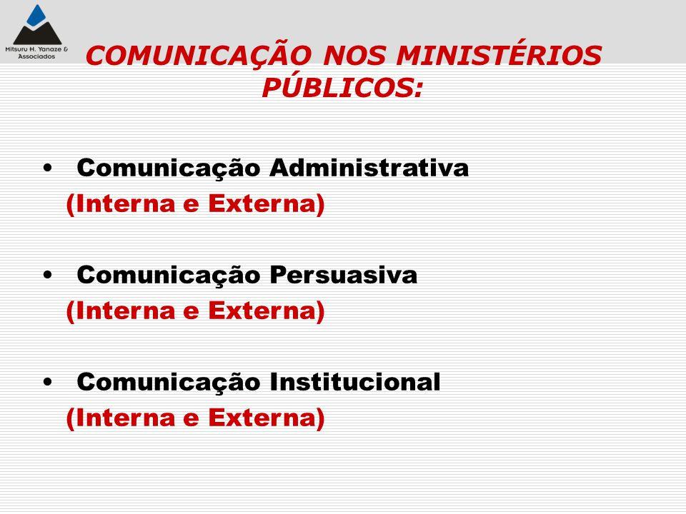 COMUNICAÇÃO NOS MINISTÉRIOS PÚBLICOS: Comunicação Administrativa (Interna e Externa) Comunicação Persuasiva (Interna e Externa) Comunicação Institucio