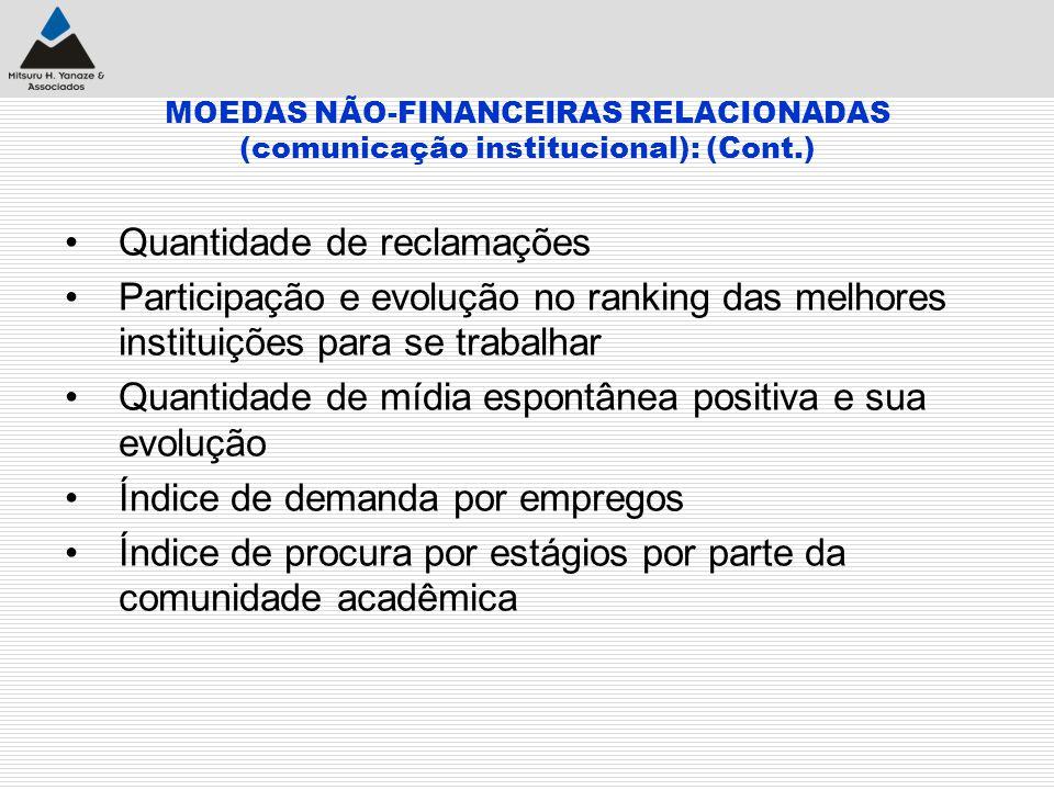 MOEDAS NÃO-FINANCEIRAS RELACIONADAS (comunicação institucional): (Cont.) Quantidade de reclamações Participação e evolução no ranking das melhores ins