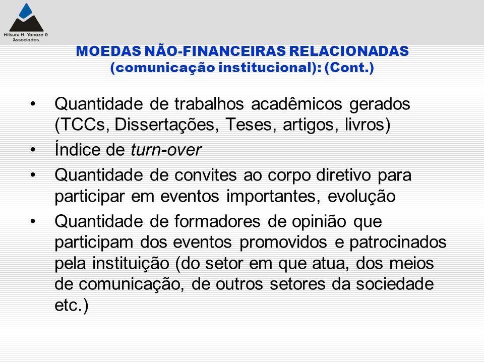 MOEDAS NÃO-FINANCEIRAS RELACIONADAS (comunicação institucional): (Cont.) Quantidade de trabalhos acadêmicos gerados (TCCs, Dissertações, Teses, artigo
