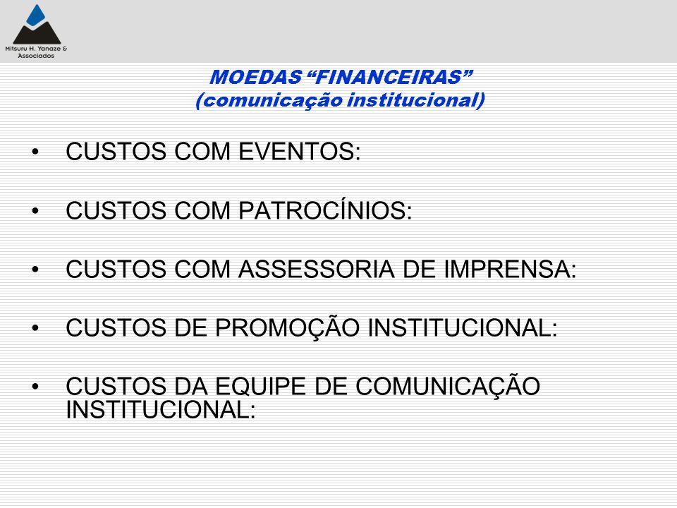 MOEDAS FINANCEIRAS (comunicação institucional) CUSTOS COM EVENTOS: CUSTOS COM PATROCÍNIOS: CUSTOS COM ASSESSORIA DE IMPRENSA: CUSTOS DE PROMOÇÃO INSTI