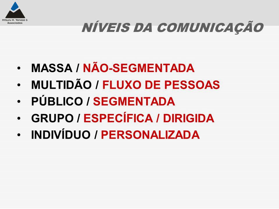 NÍVEIS DA COMUNICAÇÃO MASSA / NÃO-SEGMENTADA MULTIDÃO / FLUXO DE PESSOAS PÚBLICO / SEGMENTADA GRUPO / ESPECÍFICA / DIRIGIDA INDIVÍDUO / PERSONALIZADA