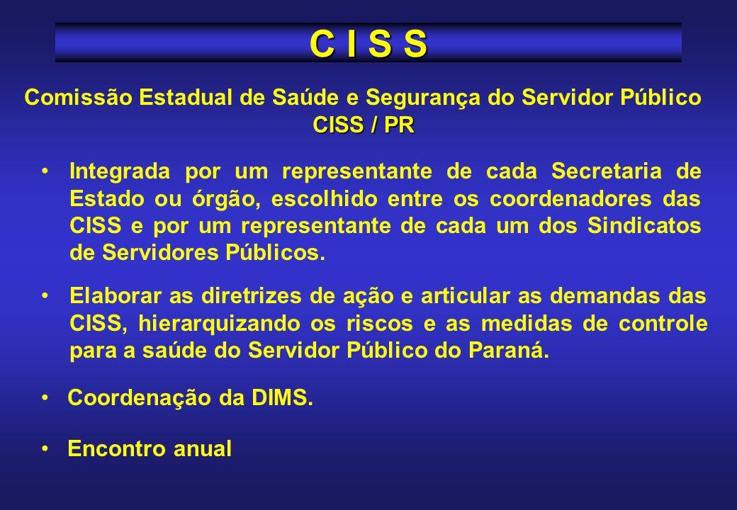 COMPETÊNCIAS Membros da CISS: a) elaborar o calendário anual das reuniões; b) participar das reuniões, discutindo os assuntos em pauta e aprovando as