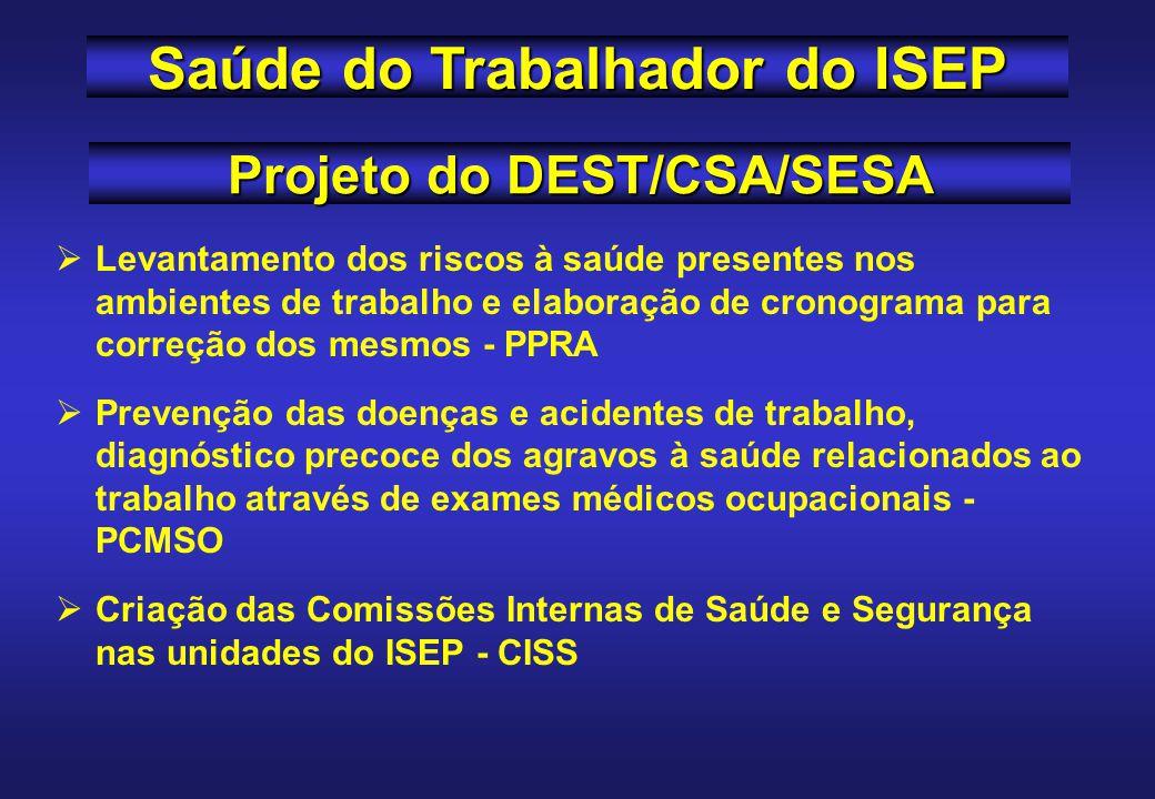 Dados da SEAD (servidores públicos) - ISEP/SESA 1998 - órgão que mais notificou AT (33,8% das notificações); - notificações de doença ocupacional - 0