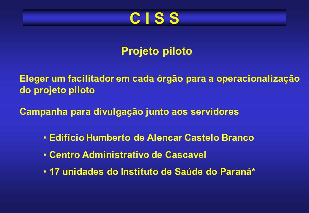 Relatório de Avaliação do Projeto Piloto - NOV/2001 Conclusão Gestão das CISS constituídas no Projeto Piloto - até DEZ/2002 Nenhuma manifestação da Secretaria da Administração sobre o assunto C I S S