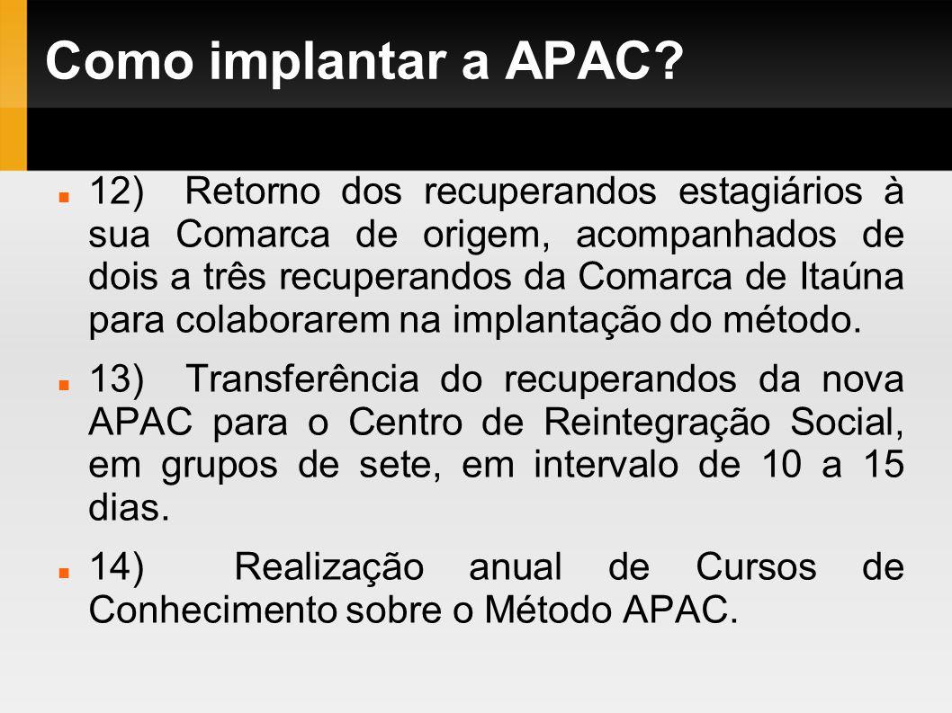 Como implantar a APAC? 12) Retorno dos recuperandos estagiários à sua Comarca de origem, acompanhados de dois a três recuperandos da Comarca de Itaúna