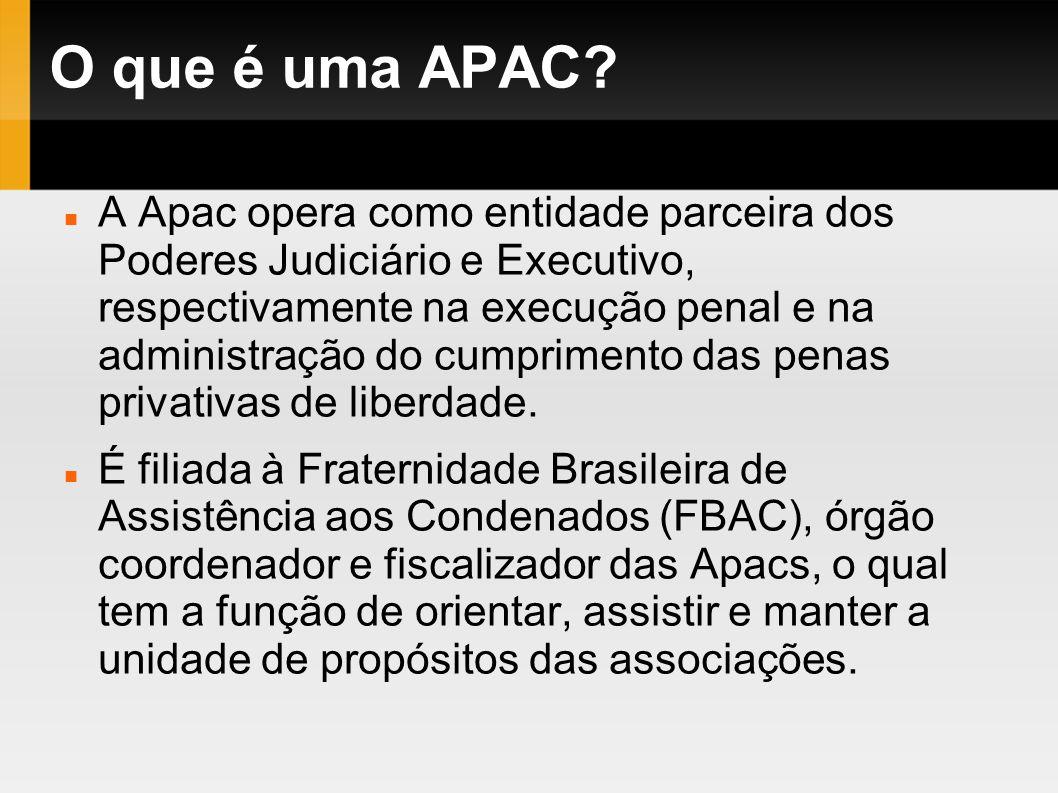 O que é uma APAC? A Apac opera como entidade parceira dos Poderes Judiciário e Executivo, respectivamente na execução penal e na administração do cump
