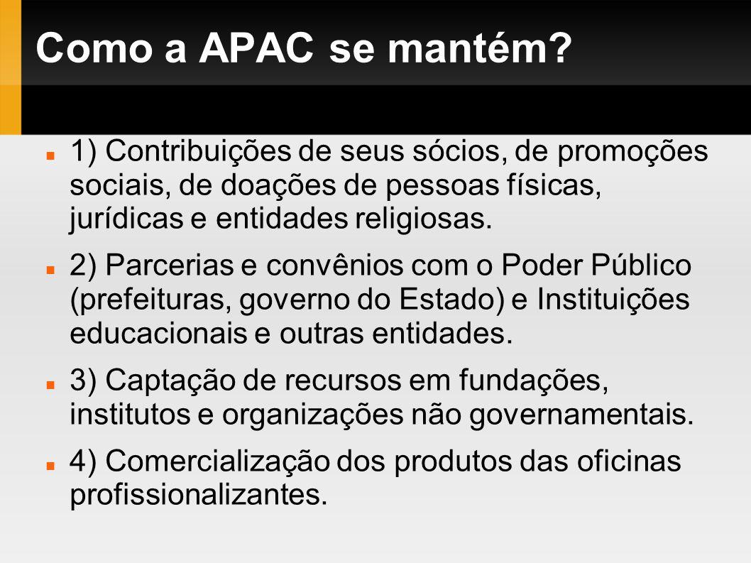 Como a APAC se mantém? 1) Contribuições de seus sócios, de promoções sociais, de doações de pessoas físicas, jurídicas e entidades religiosas. 2) Parc