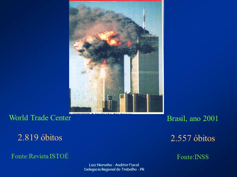 Luiz Noronha – Auditor Fiscal Delegacia Regional do Trabalho - PR World Trade Center 2.819 óbitos Fonte:Revista ISTOÉ Brasil, ano 2001 2.557 óbitos Fonte:INSS