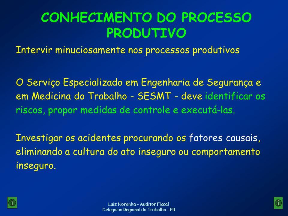 CONHECIMENTO DO PROCESSO PRODUTIVO Intervir minuciosamente nos processos produtivos O Serviço Especializado em Engenharia de Segurança e em Medicina d