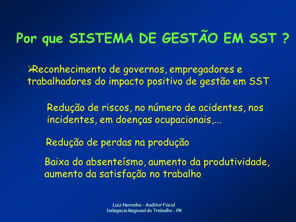 Por que SISTEMA DE GESTÃO EM SST ? Reconhecimento de governos, empregadores e trabalhadores do impacto positivo de gestão em SST Redução de riscos, no