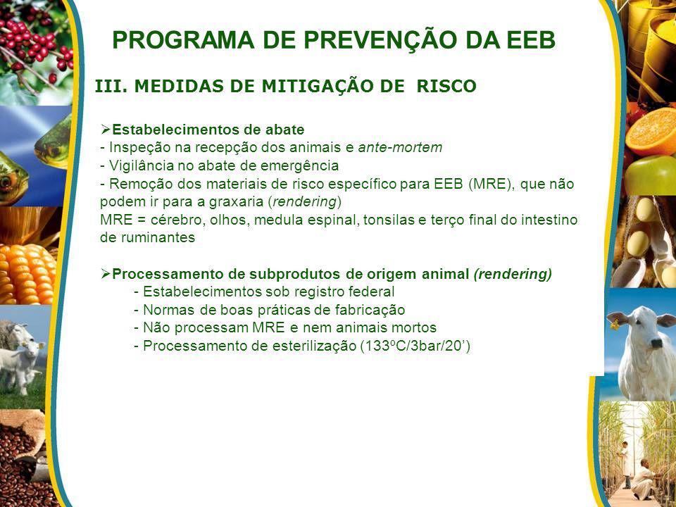III. MEDIDAS DE MITIGAÇÃO DE RISCO Estabelecimentos de abate - Inspeção na recepção dos animais e ante-mortem - Vigilância no abate de emergência - Re