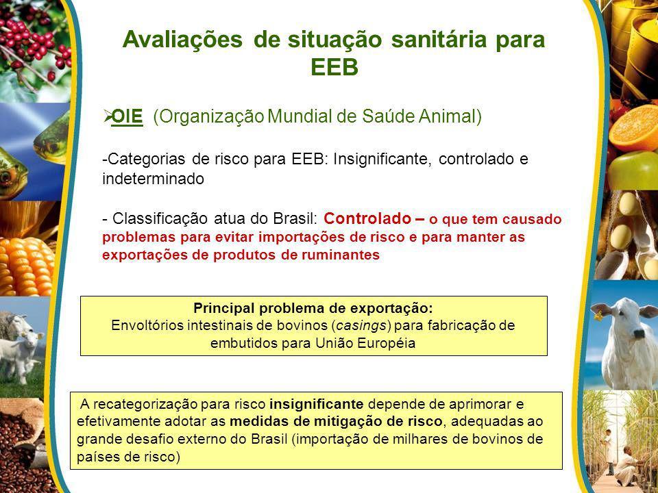 Avaliações de situação sanitária para EEB OIE (Organização Mundial de Saúde Animal) -Categorias de risco para EEB: Insignificante, controlado e indete