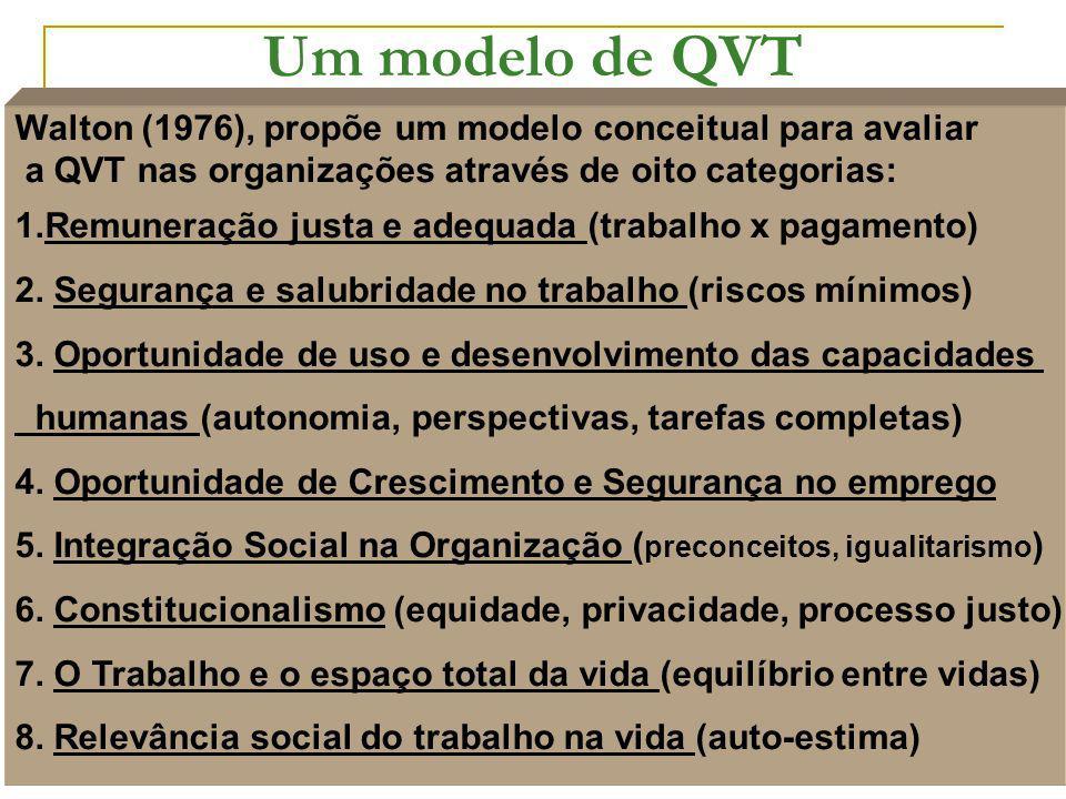 Um modelo de QVT Walton (1976), propõe um modelo conceitual para avaliar a QVT nas organizações através de oito categorias: 1.Remuneração justa e adeq
