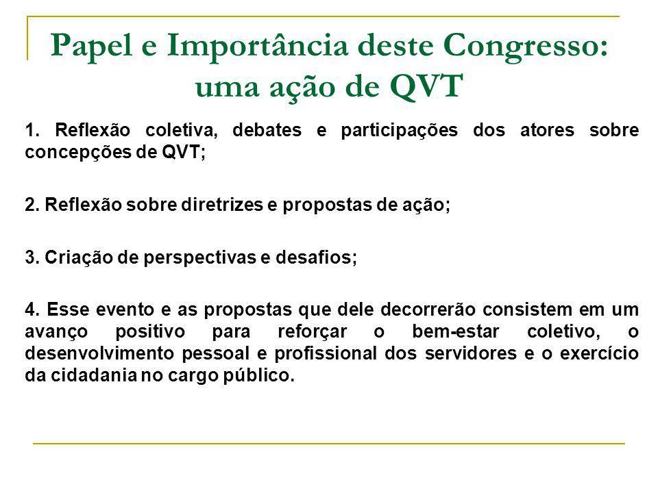 Papel e Importância deste Congresso: uma ação de QVT 1. Reflexão coletiva, debates e participações dos atores sobre concepções de QVT; 2. Reflexão sob