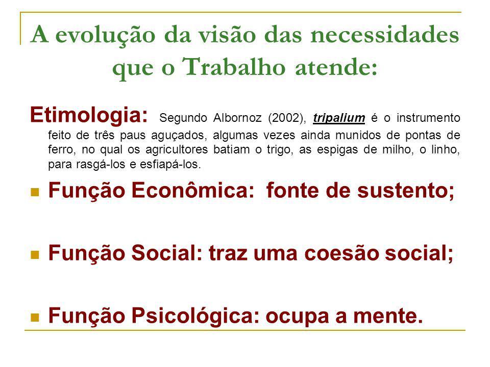 A evolução da visão das necessidades que o Trabalho atende: Etimologia: Segundo Albornoz (2002), tripalium é o instrumento feito de três paus aguçados