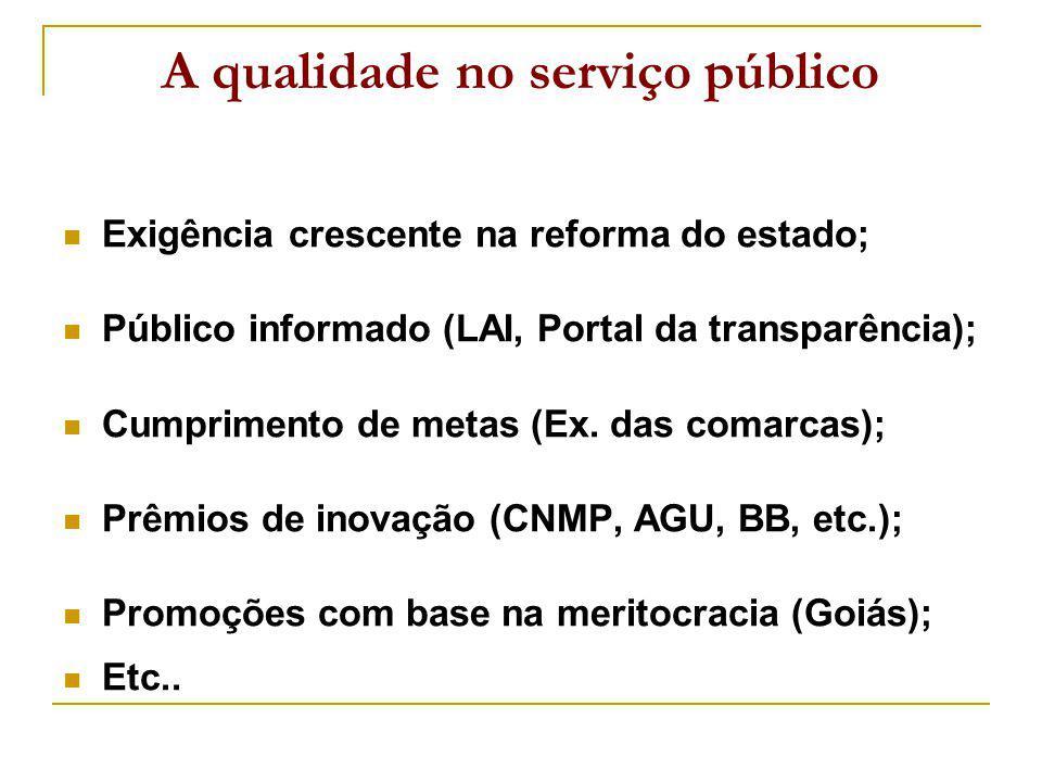 A qualidade no serviço público Exigência crescente na reforma do estado; Público informado (LAI, Portal da transparência); Cumprimento de metas (Ex. d
