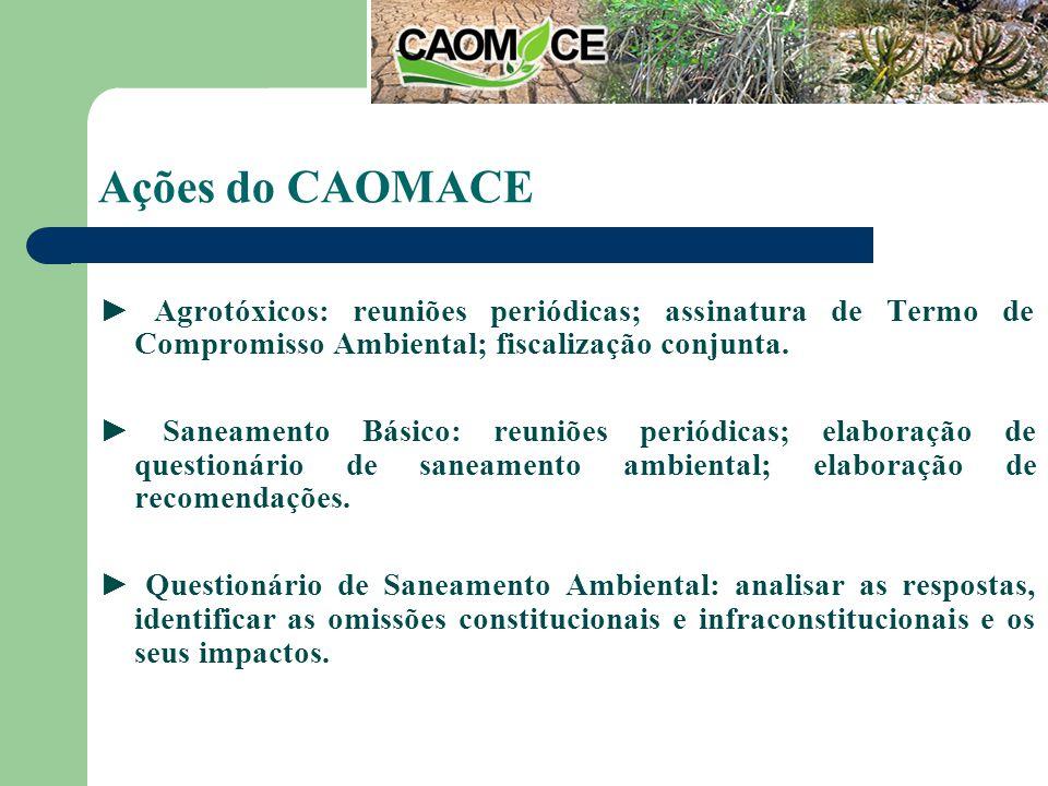 Ações do CAOMACE Agrotóxicos: reuniões periódicas; assinatura de Termo de Compromisso Ambiental; fiscalização conjunta.