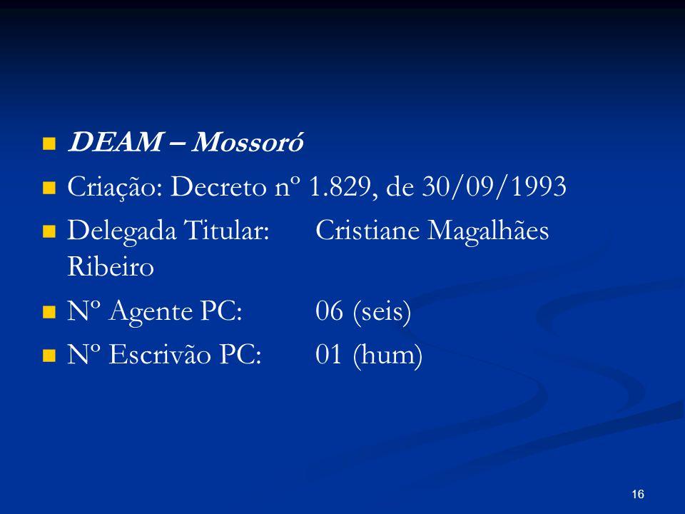 DEAM – Mossoró Criação: Decreto nº 1.829, de 30/09/1993 Delegada Titular:Cristiane Magalhães Ribeiro Nº Agente PC:06 (seis) Nº Escrivão PC:01 (hum) 16