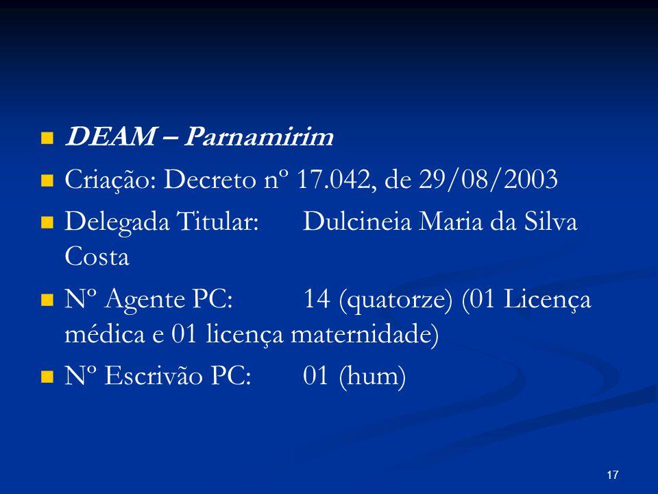 DEAM – Parnamirim Criação: Decreto nº 17.042, de 29/08/2003 Delegada Titular:Dulcineia Maria da Silva Costa Nº Agente PC:14 (quatorze) (01 Licença méd
