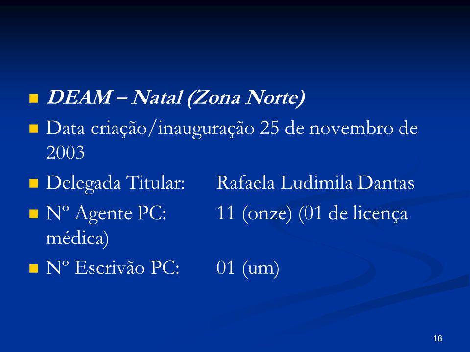 DEAM – Natal (Zona Norte) Data criação/inauguração 25 de novembro de 2003 Delegada Titular:Rafaela Ludimila Dantas Nº Agente PC:11 (onze) (01 de licen