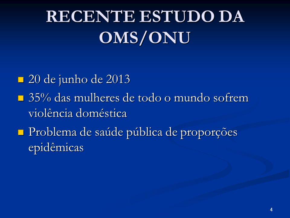RECENTE ESTUDO DA OMS/ONU 20 de junho de 2013 20 de junho de 2013 35% das mulheres de todo o mundo sofrem violência doméstica 35% das mulheres de todo