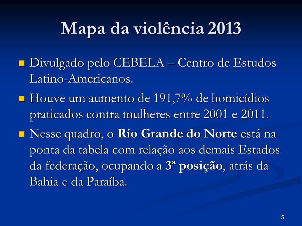 Mapa da violência 2013 Divulgado pelo CEBELA – Centro de Estudos Latino-Americanos. Divulgado pelo CEBELA – Centro de Estudos Latino-Americanos. Houve