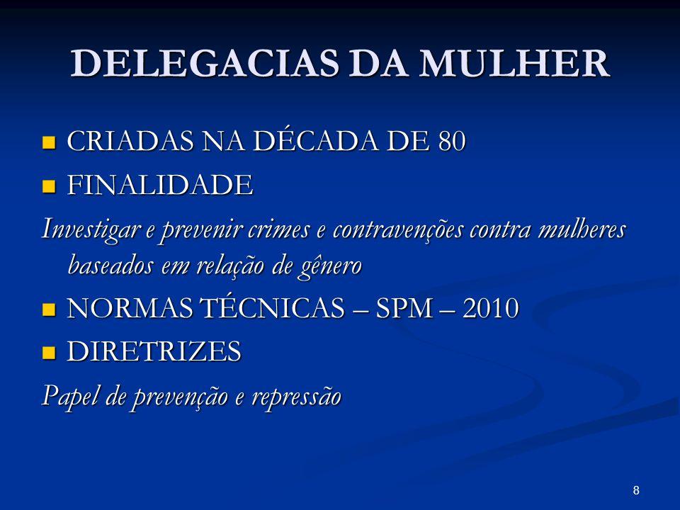 DELEGACIAS DA MULHER CRIADAS NA DÉCADA DE 80 CRIADAS NA DÉCADA DE 80 FINALIDADE FINALIDADE Investigar e prevenir crimes e contravenções contra mulhere
