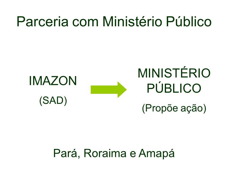 Parceria com Ministério Público IMAZON (SAD) MINISTÉRIO PÚBLICO (Propõe ação) Pará, Roraima e Amapá