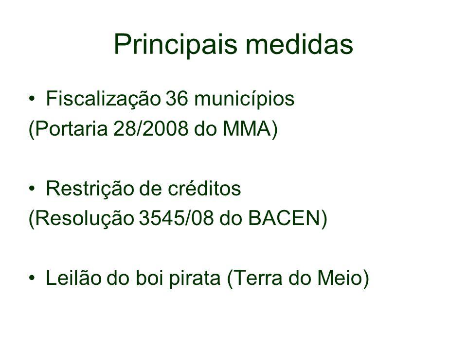 Principais medidas Fiscalização 36 municípios (Portaria 28/2008 do MMA) Restrição de créditos (Resolução 3545/08 do BACEN) Leilão do boi pirata (Terra