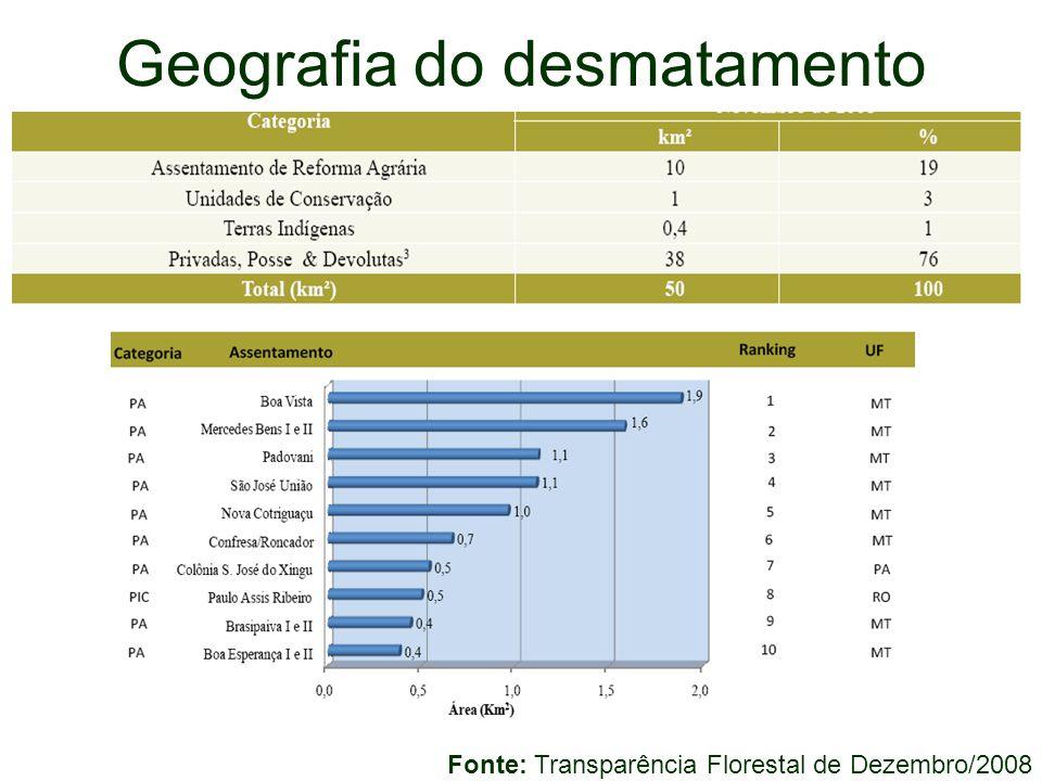 Geografia do desmatamento Fonte: Transparência Florestal de Dezembro/2008