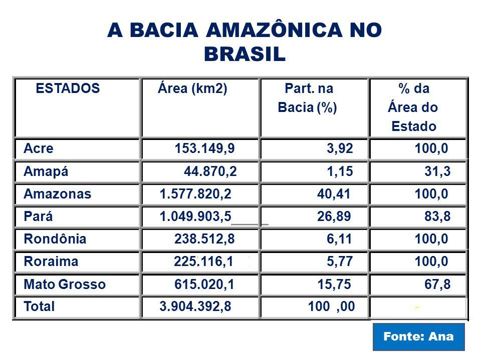 A BACIA AMAZÔNICA NO BRASIL ESTADOSÁrea (km2)Part. na Bacia (%) % da Área do Estado Acre153.149,93,92100,0 Amapá44.870,21,1531,3 Amazonas1.577.820,240