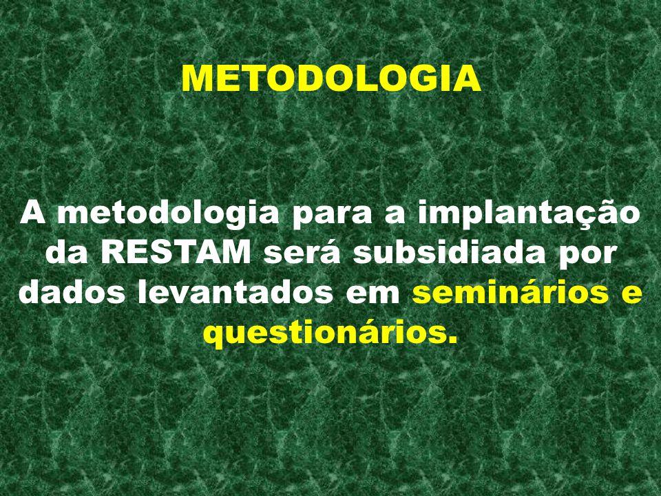 METODOLOGIA A metodologia para a implantação da RESTAM será subsidiada por dados levantados em seminários e questionários.