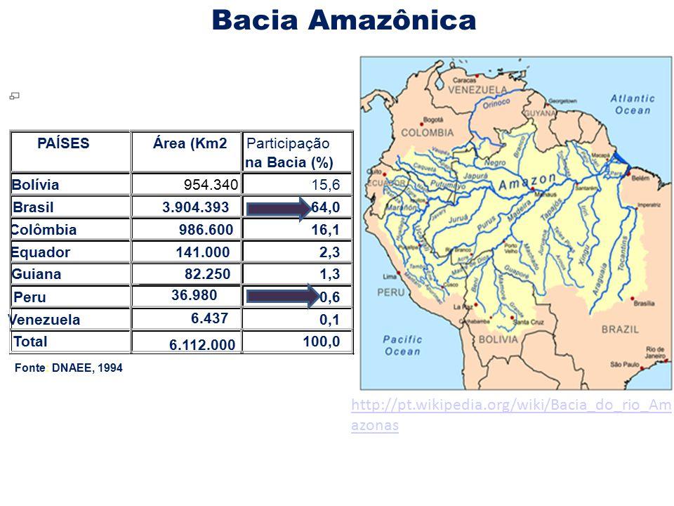 Bacia Amazônica http://pt.wikipedia.org/wiki/Bacia_do_rio_Am azonas Fonte: DNAEE, 1994
