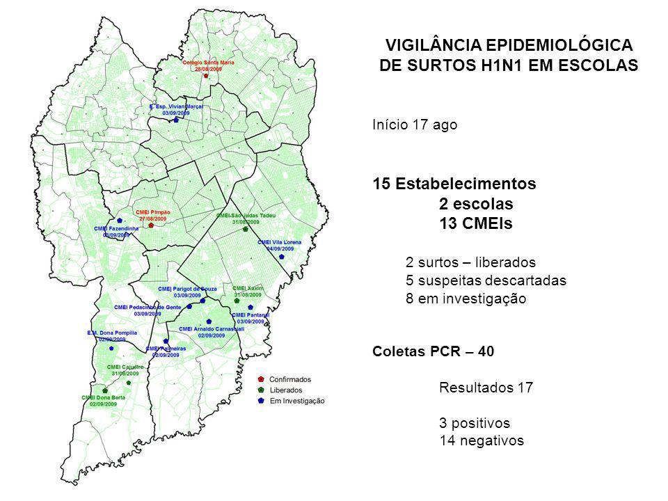 VIGILÂNCIA EPIDEMIOLÓGICA DE SURTOS H1N1 EM ESCOLAS Início 17 ago 15 Estabelecimentos 2 escolas 13 CMEIs 2 surtos – liberados 5 suspeitas descartadas